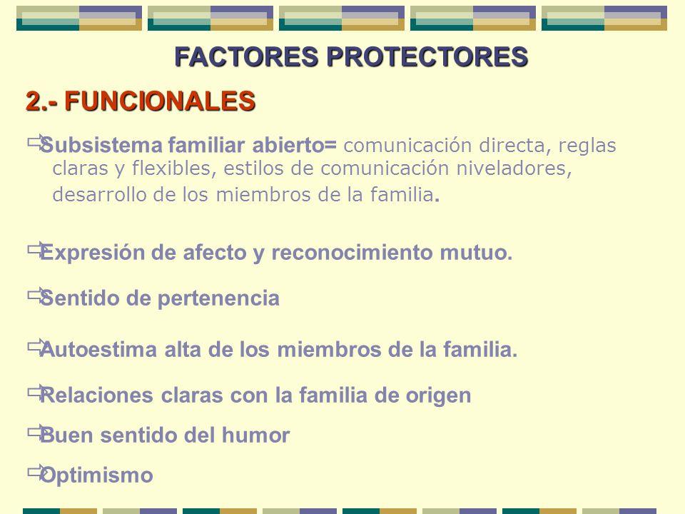 FACTORES PROTECTORES 2.- FUNCIONALES Subsistema familiar abierto= comunicación directa, reglas claras y flexibles, estilos de comunicación niveladores