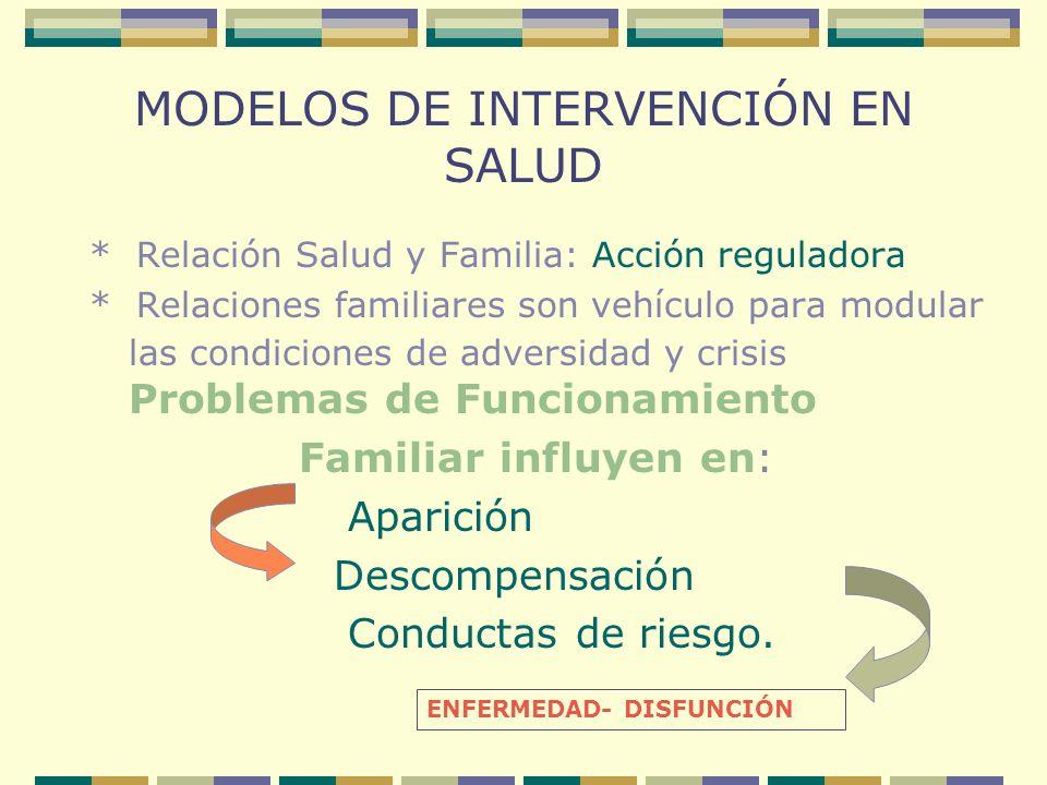 MODELOS DE INTERVENCIÓN EN SALUD * Relación Salud y Familia: Acción reguladora * Relaciones familiares son vehículo para modular las condiciones de ad