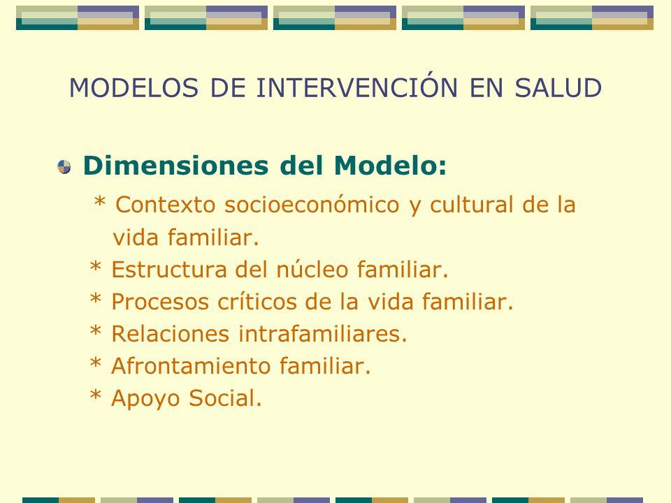 MODELOS DE INTERVENCIÓN EN SALUD Dimensiones del Modelo: * Contexto socioeconómico y cultural de la vida familiar. * Estructura del núcleo familiar. *
