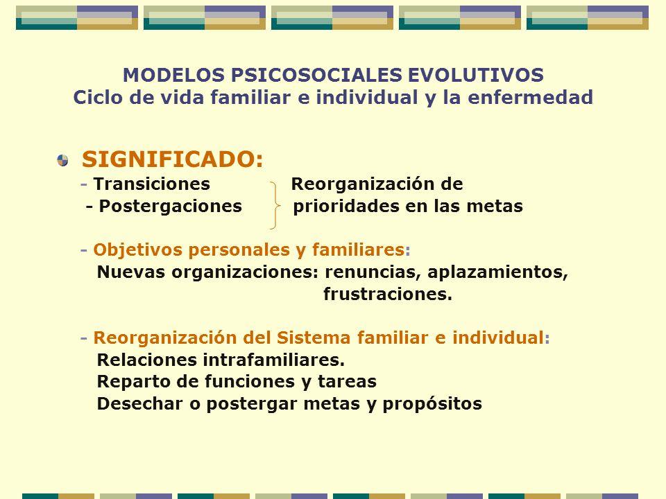 MODELOS PSICOSOCIALES EVOLUTIVOS Ciclo de vida familiar e individual y la enfermedad SIGNIFICADO: - Transiciones Reorganización de - Postergaciones pr