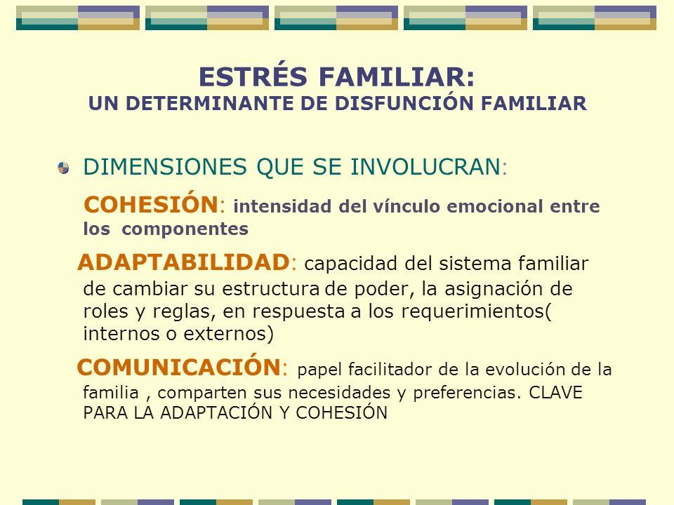 ESTRÉS FAMILIAR: UN DETERMINANTE DE DISFUNCIÓN FAMILIAR DIMENSIONES QUE SE INVOLUCRAN : COHESIÓN : intensidad del vínculo emocional entre los componen