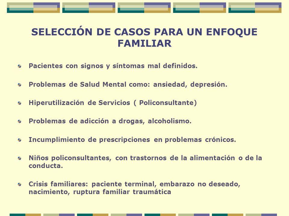 SELECCIÓN DE CASOS PARA UN ENFOQUE FAMILIAR Pacientes con signos y síntomas mal definidos. Problemas de Salud Mental como: ansiedad, depresión. Hiperu