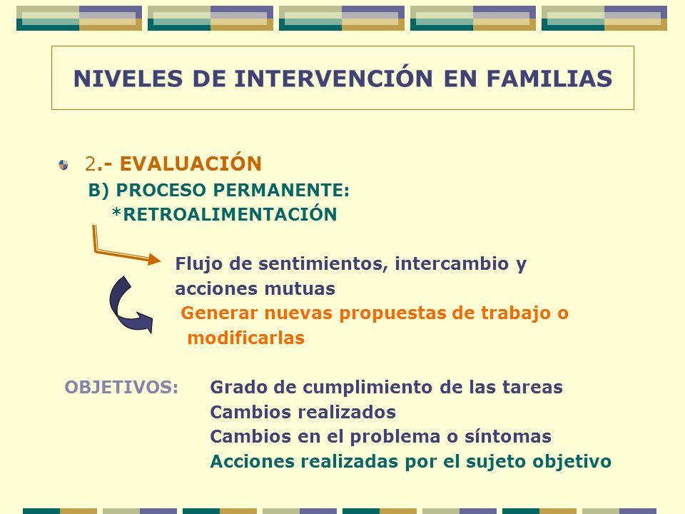 NIVELES DE INTERVENCIÓN EN FAMILIAS 2.- EVALUACIÓN B) PROCESO PERMANENTE: *RETROALIMENTACIÓN Flujo de sentimientos, intercambio y acciones mutuas Gene