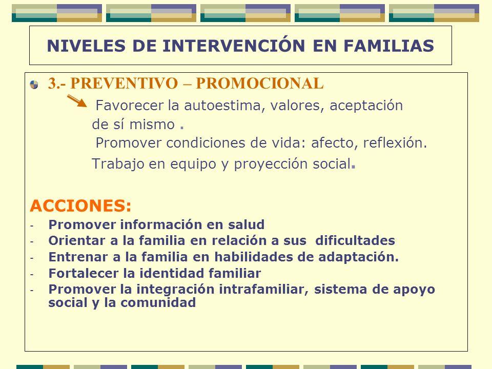 NIVELES DE INTERVENCIÓN EN FAMILIAS 3.- PREVENTIVO – PROMOCIONAL Favorecer la autoestima, valores, aceptación de sí mismo. Promover condiciones de vid