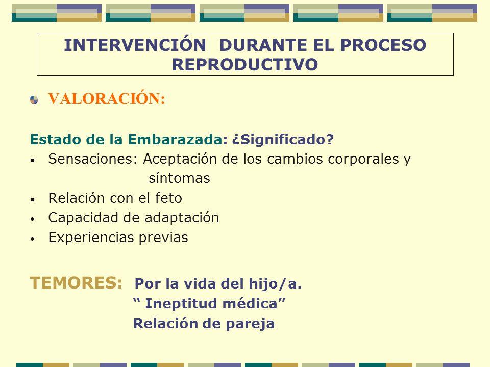 INTERVENCIÓN DURANTE EL PROCESO REPRODUCTIVO VALORACIÓN: Estado de la Embarazada: ¿Significado? Sensaciones: Aceptación de los cambios corporales y sí