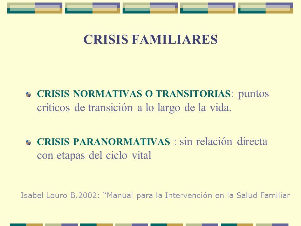 CRISIS FAMILIARES CRISIS NORMATIVAS O TRANSITORIAS : puntos críticos de transición a lo largo de la vida. CRISIS PARANORMATIVAS : sin relación directa