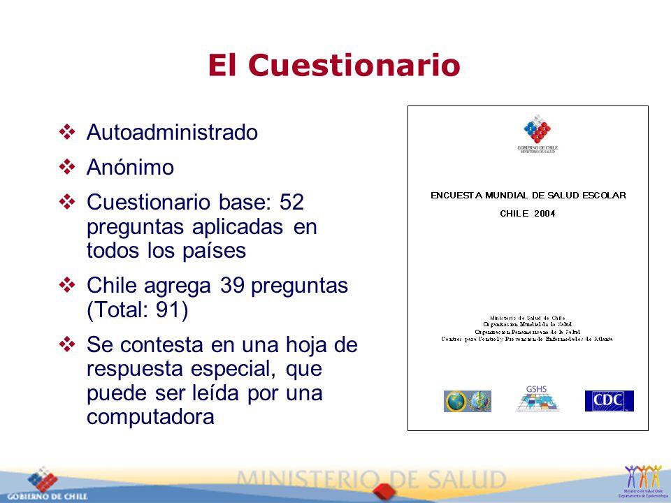 El Cuestionario Autoadministrado Anónimo Cuestionario base: 52 preguntas aplicadas en todos los países Chile agrega 39 preguntas (Total: 91) Se contes