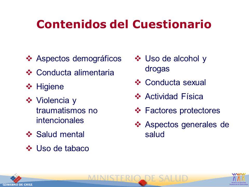 Contenidos del Cuestionario Aspectos demográficos Conducta alimentaria Higiene Violencia y traumatismos no intencionales Salud mental Uso de tabaco Us
