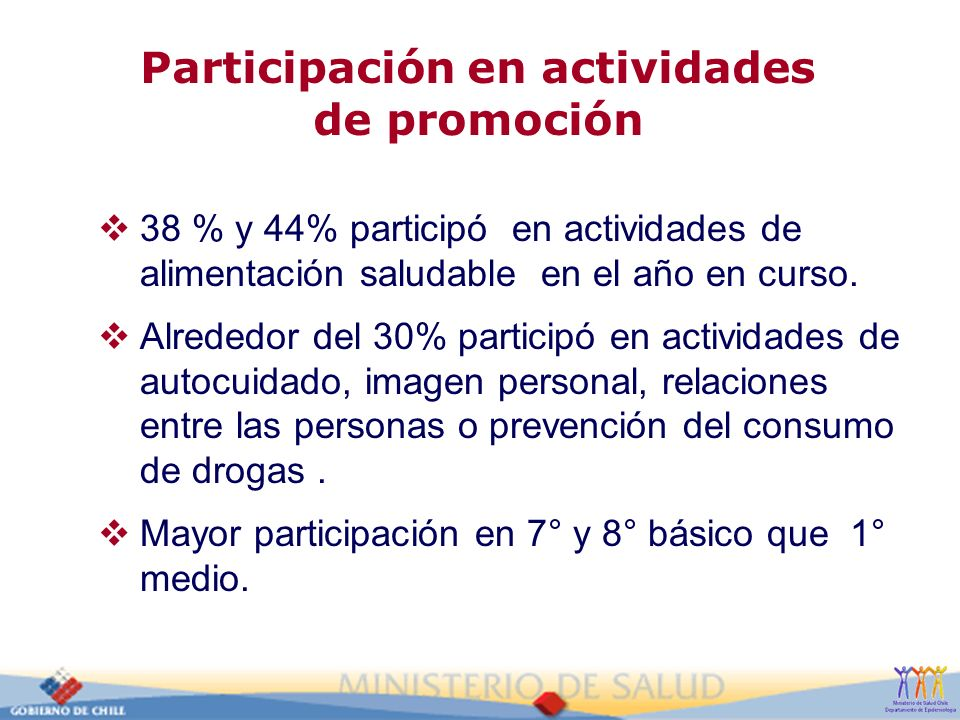 Participación en actividades de promoción 38 % y 44% participó en actividades de alimentación saludable en el año en curso. Alrededor del 30% particip