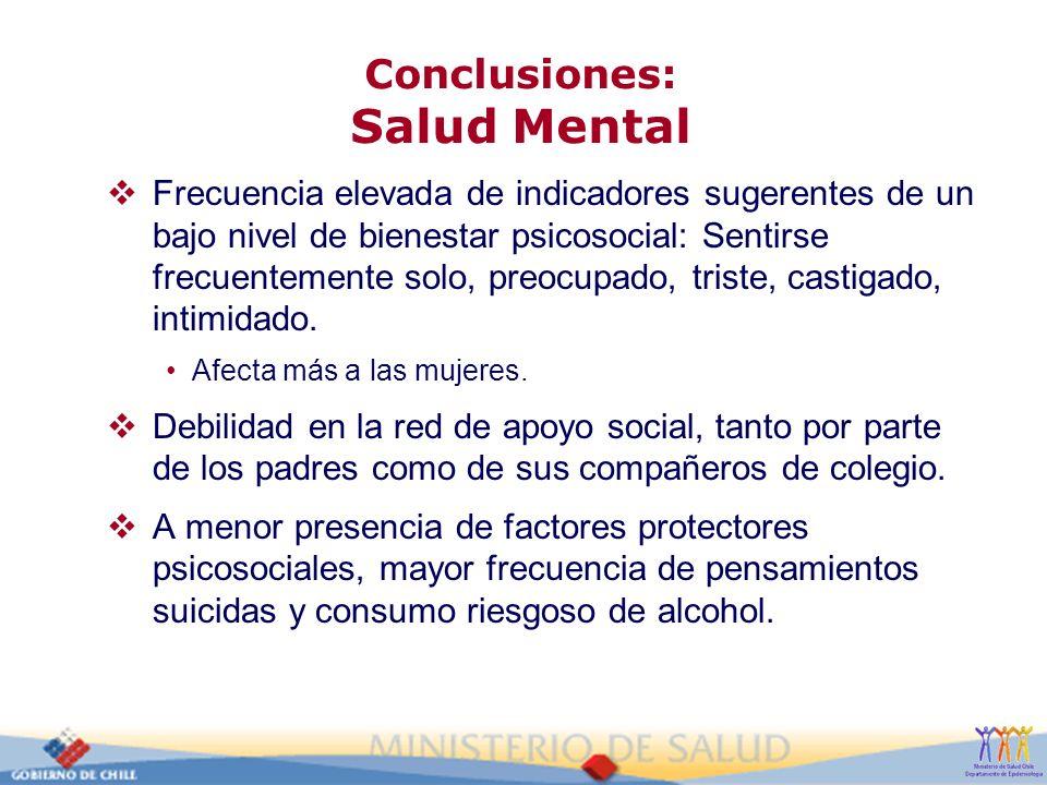 Conclusiones: Salud Mental Frecuencia elevada de indicadores sugerentes de un bajo nivel de bienestar psicosocial: Sentirse frecuentemente solo, preoc