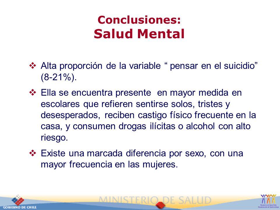 Conclusiones: Salud Mental Alta proporción de la variable pensar en el suicidio (8-21%). Ella se encuentra presente en mayor medida en escolares que r
