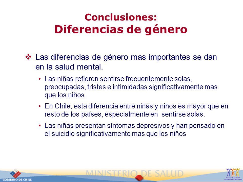Conclusiones: Diferencias de género Las diferencias de género mas importantes se dan en la salud mental. Las niñas refieren sentirse frecuentemente so
