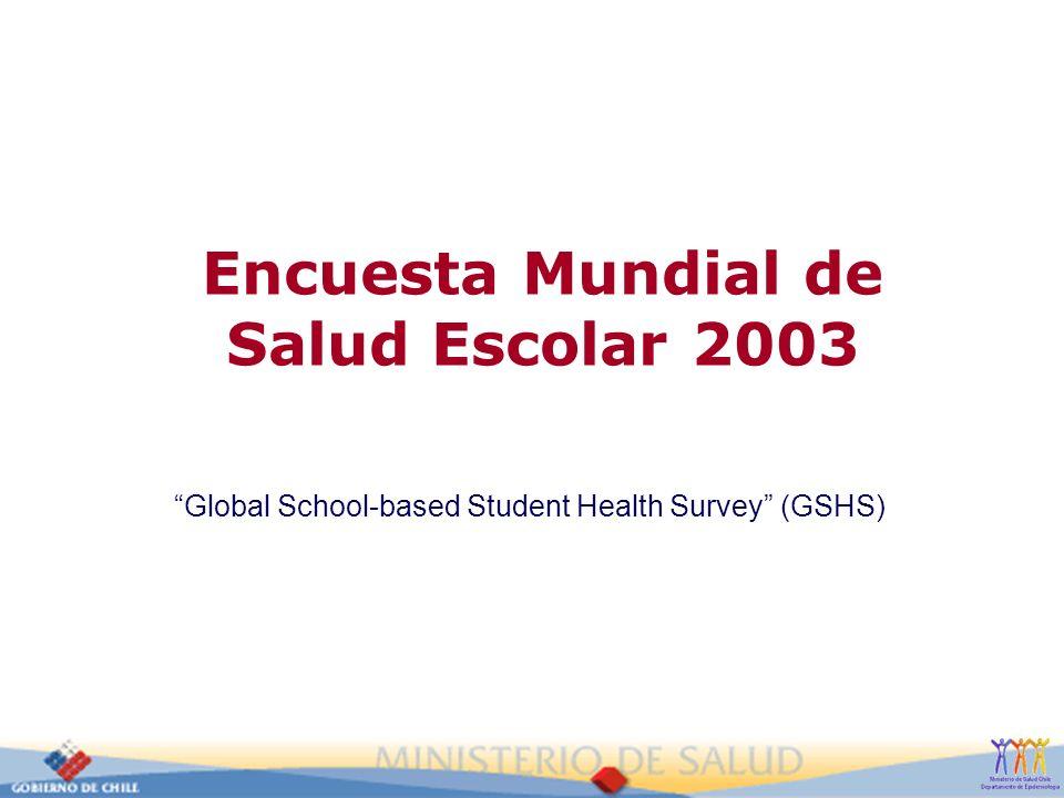 Encuesta Mundial de Salud Escolar 2003 Global School-based Student Health Survey (GSHS)