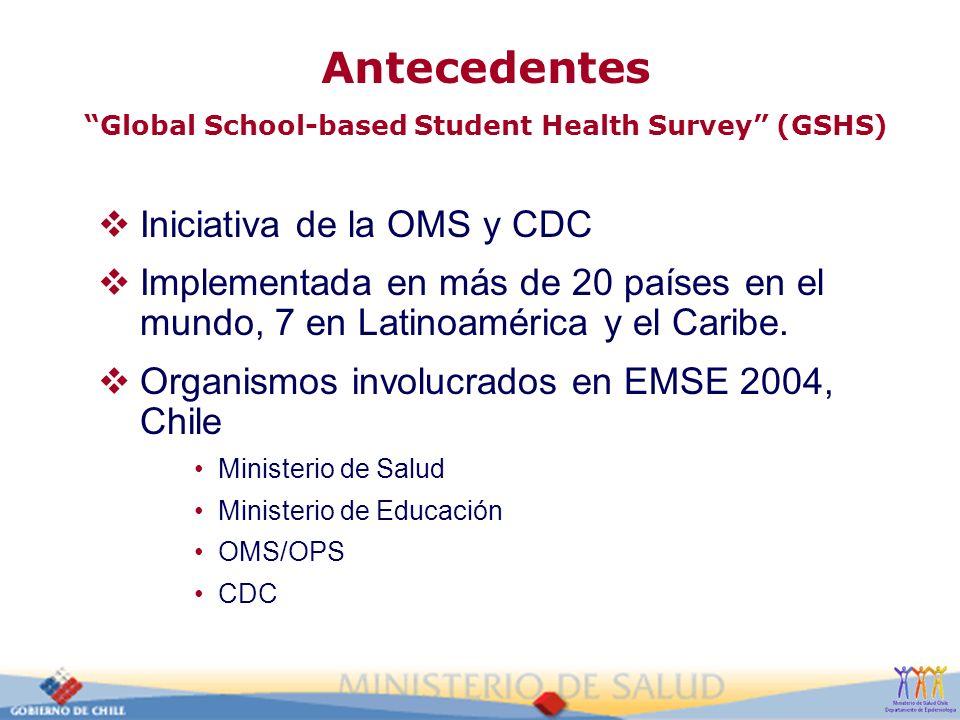 Antecedentes Global School-based Student Health Survey (GSHS) Iniciativa de la OMS y CDC Implementada en más de 20 países en el mundo, 7 en Latinoamér