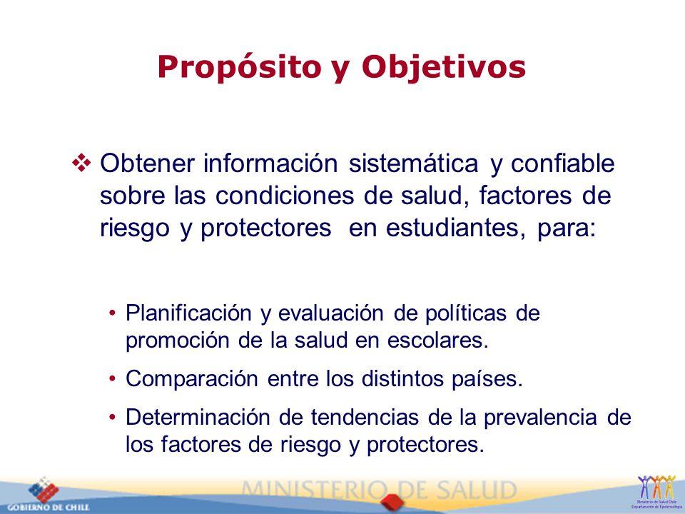 Propósito y Objetivos Obtener información sistemática y confiable sobre las condiciones de salud, factores de riesgo y protectores en estudiantes, par