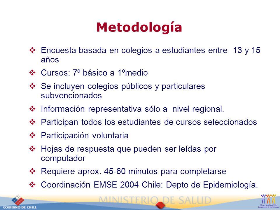Metodología Encuesta basada en colegios a estudiantes entre 13 y 15 años Cursos: 7º básico a 1ºmedio Se incluyen colegios públicos y particulares subv