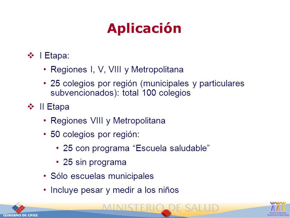Aplicación I Etapa: Regiones I, V, VIII y Metropolitana 25 colegios por región (municipales y particulares subvencionados): total 100 colegios II Etap
