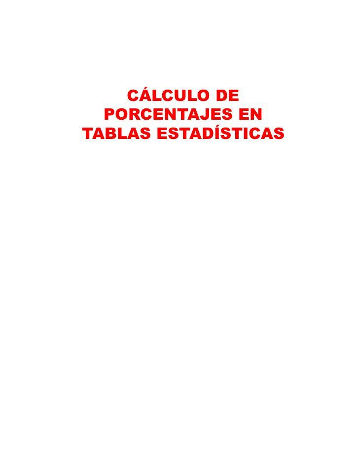 CÁLCULO DE PORCENTAJES EN TABLAS ESTADÍSTICAS