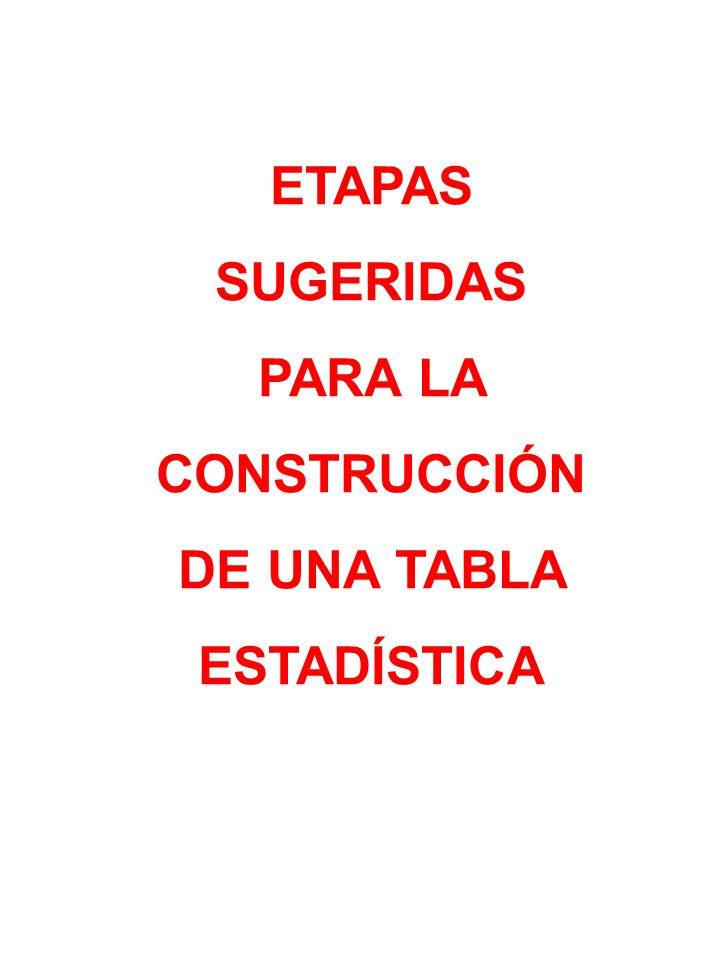 ETAPAS SUGERIDAS PARA LA CONSTRUCCIÓN DE UNA TABLA ESTADÍSTICA