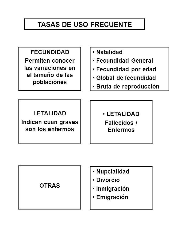 FECUNDIDAD Permiten conocer las variaciones en el tamaño de las poblaciones Natalidad Fecundidad General Fecundidad por edad Global de fecundidad Brut