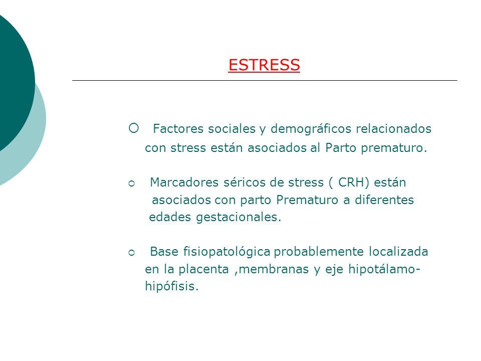 ESTRESS Factores sociales y demográficos relacionados con stress están asociados al Parto prematuro. Marcadores séricos de stress ( CRH) están asociad
