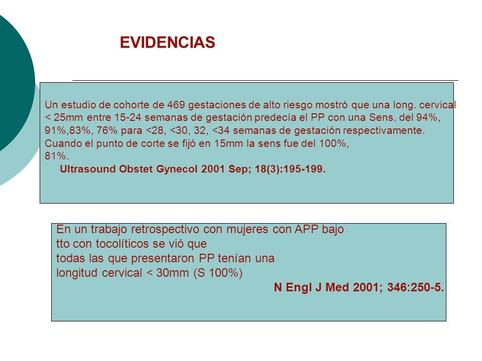 Un estudio de cohorte de 469 gestaciones de alto riesgo mostró que una long. cervical < 25mm entre 15-24 semanas de gestación predecía el PP con una S