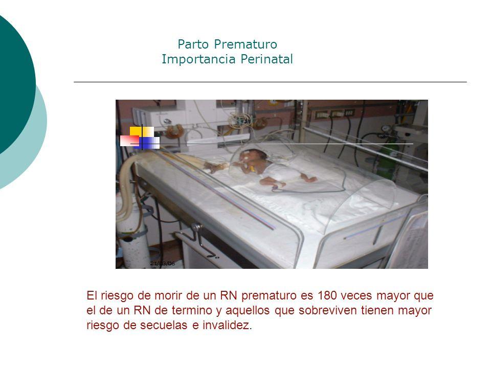 Parto Prematuro Importancia Perinatal El riesgo de morir de un RN prematuro es 180 veces mayor que el de un RN de termino y aquellos que sobreviven ti