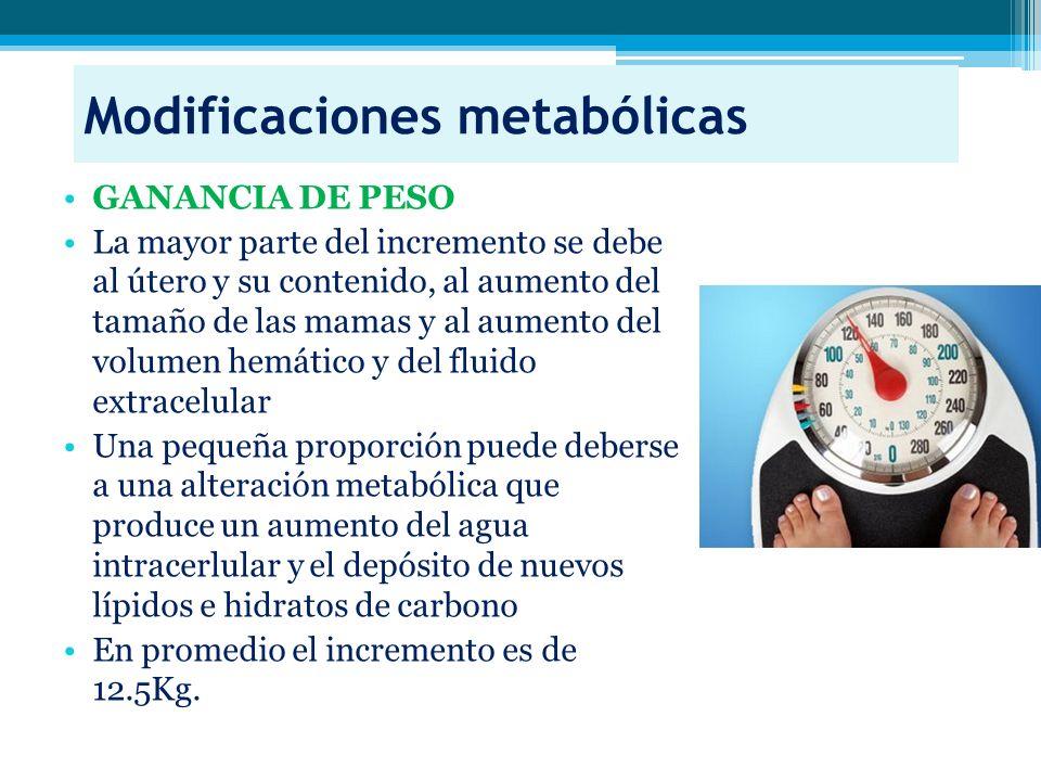 Modificaciones metabólicas GANANCIA DE PESO La mayor parte del incremento se debe al útero y su contenido, al aumento del tamaño de las mamas y al aum
