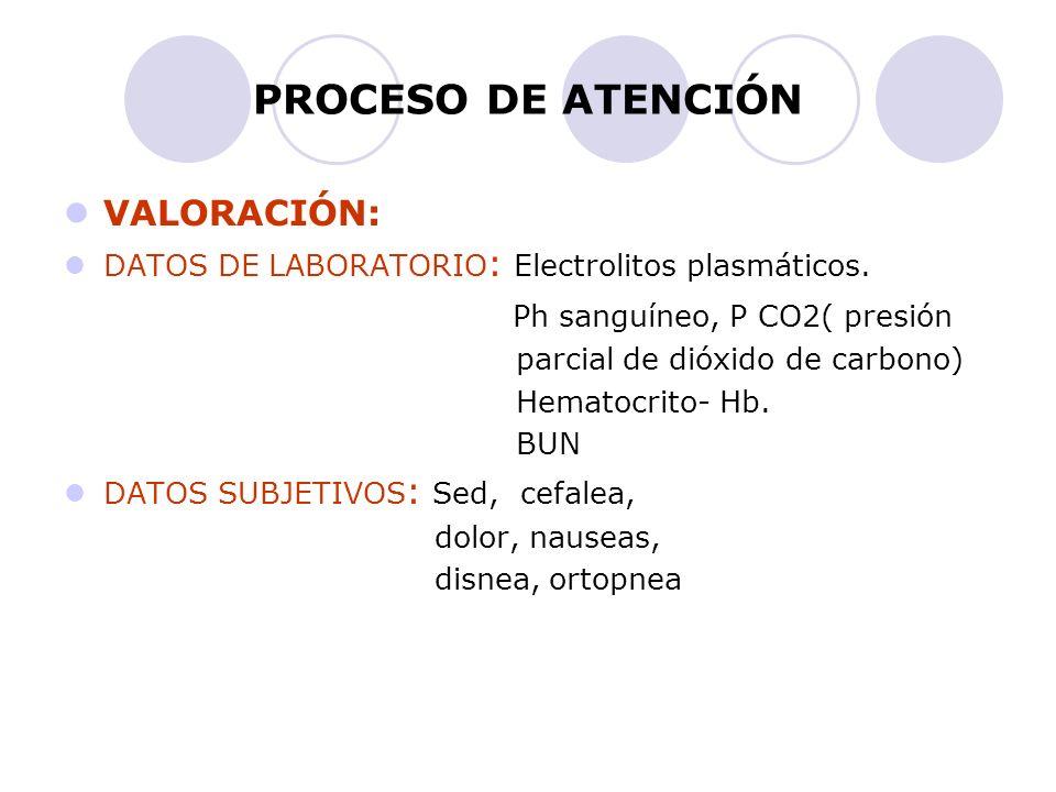 PROCESO DE ATENCIÓN VALORACIÓN: DATOS DE LABORATORIO : Electrolitos plasmáticos. Ph sanguíneo, P CO2( presión parcial de dióxido de carbono) Hematocri