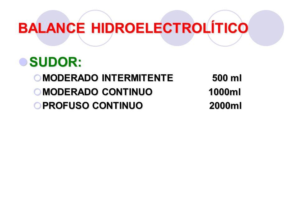 BALANCE HIDROELECTROLÍTICO SUDOR: SUDOR: MODERADO INTERMITENTE 500 ml MODERADO INTERMITENTE 500 ml MODERADO CONTINUO 1000ml MODERADO CONTINUO 1000ml P