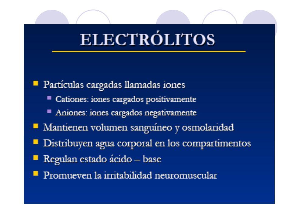 PROCESO DE ATENCIÓN VALORACIÓN: DATOS DE LABORATORIO : Electrolitos plasmáticos.