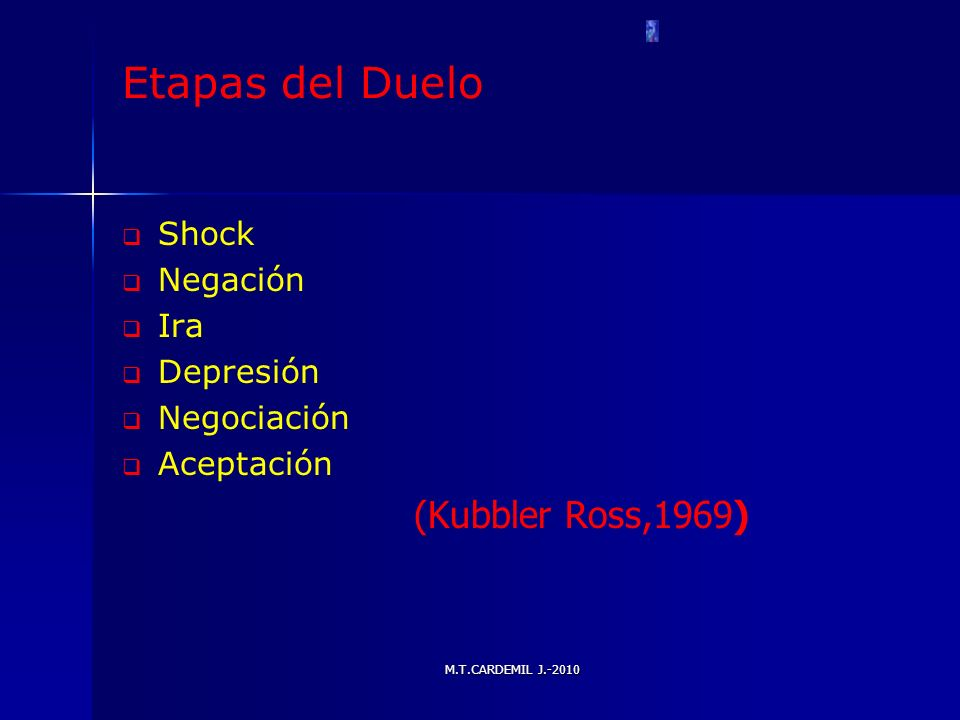M.T.CARDEMIL J.-2010 Etapas del Duelo Shock Negación Ira Depresión Negociación Aceptación (Kubbler Ross,1969)