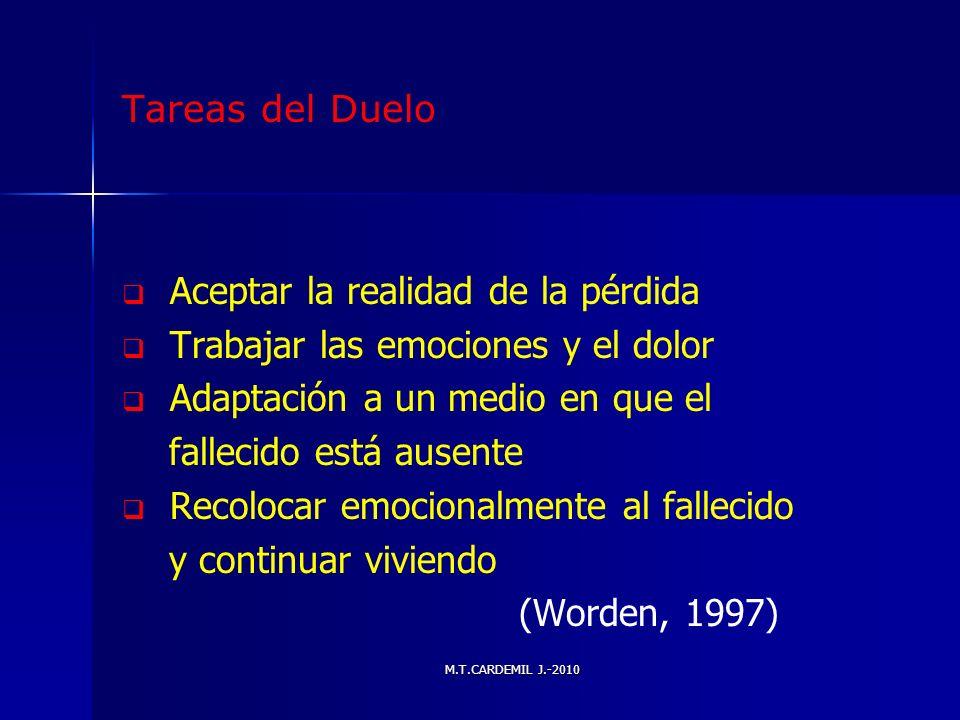 M.T.CARDEMIL J.-2010 Tareas del Duelo Aceptar la realidad de la pérdida Trabajar las emociones y el dolor Adaptación a un medio en que el fallecido es