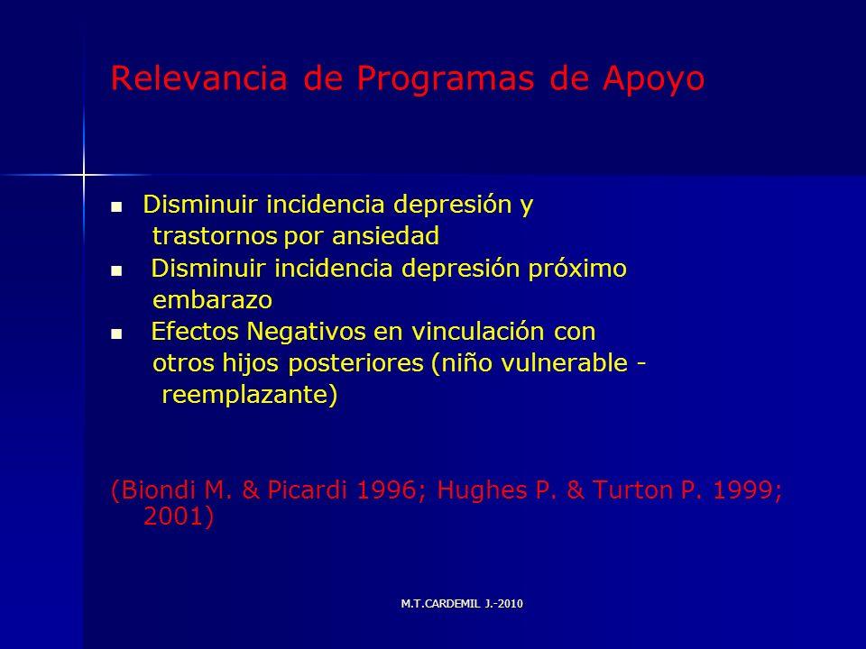 M.T.CARDEMIL J.-2010 Relevancia de Programas de Apoyo Disminuir incidencia depresión y trastornos por ansiedad Disminuir incidencia depresión próximo