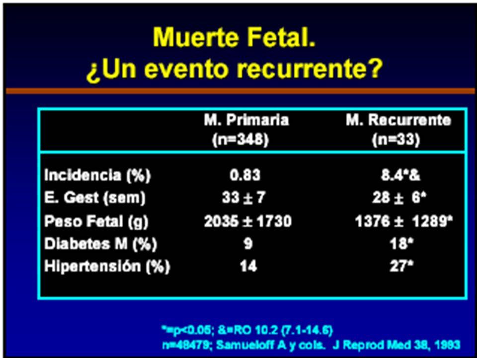 M.T.CARDEMIL J.-2010 Conducta Obstétrica Interrupción de la Gestación: vía vaginal es la óptima.