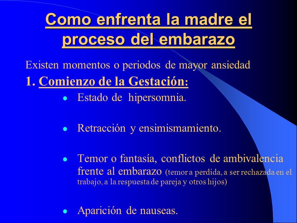 Como enfrenta la madre el proceso del embarazo Existen momentos o periodos de mayor ansiedad 1. Comienzo de la Gestación : Estado de hipersomnia. Retr
