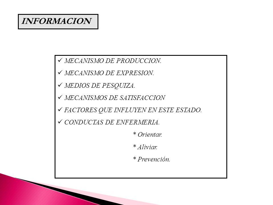 INFORMACION MECANISMO DE PRODUCCION. MECANISMO DE EXPRESION. MEDIOS DE PESQUIZA. MECANISMOS DE SATISFACCION FACTORES QUE INFLUYEN EN ESTE ESTADO. COND
