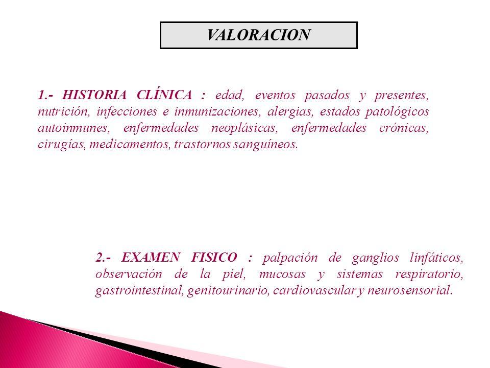 VALORACION 1.- HISTORIA CLÍNICA : edad, eventos pasados y presentes, nutrición, infecciones e inmunizaciones, alergias, estados patológicos autoinmune