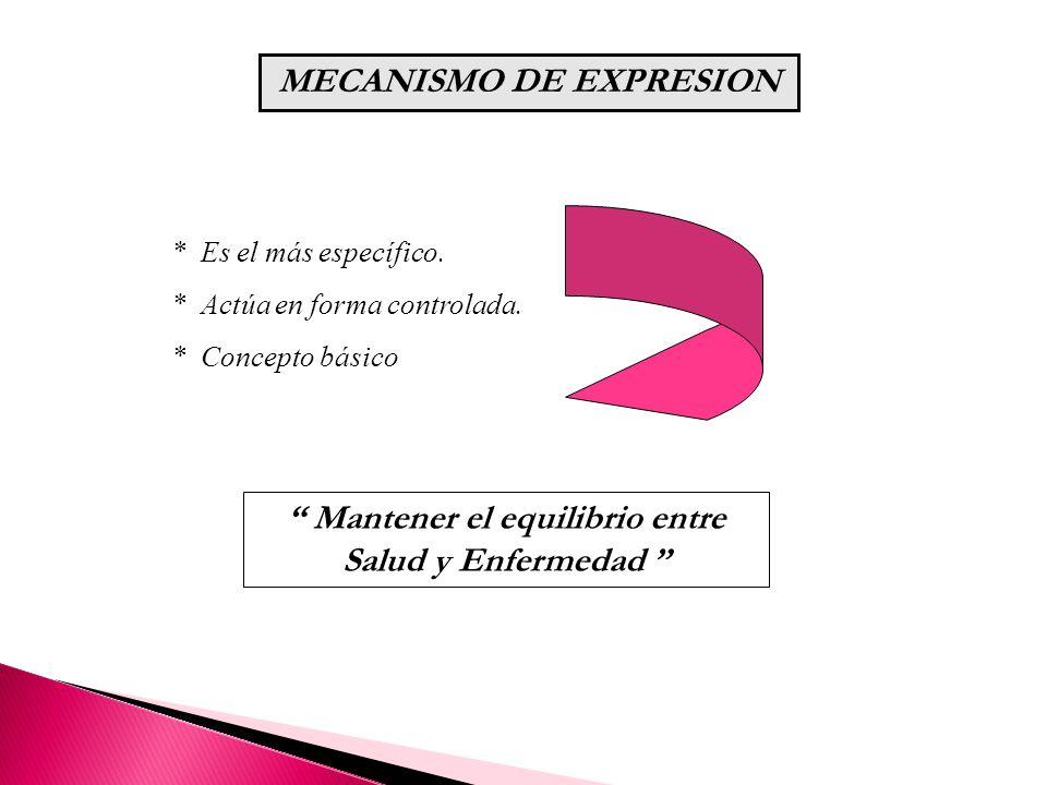 MECANISMO DE EXPRESION * Es el más específico. * Actúa en forma controlada. * Concepto básico Mantener el equilibrio entre Salud y Enfermedad