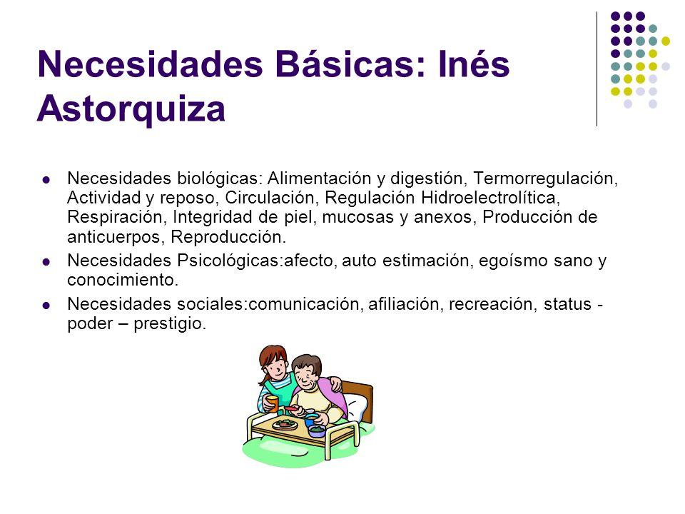 Necesidades Básicas: Inés Astorquiza Necesidades biológicas: Alimentación y digestión, Termorregulación, Actividad y reposo, Circulación, Regulación H