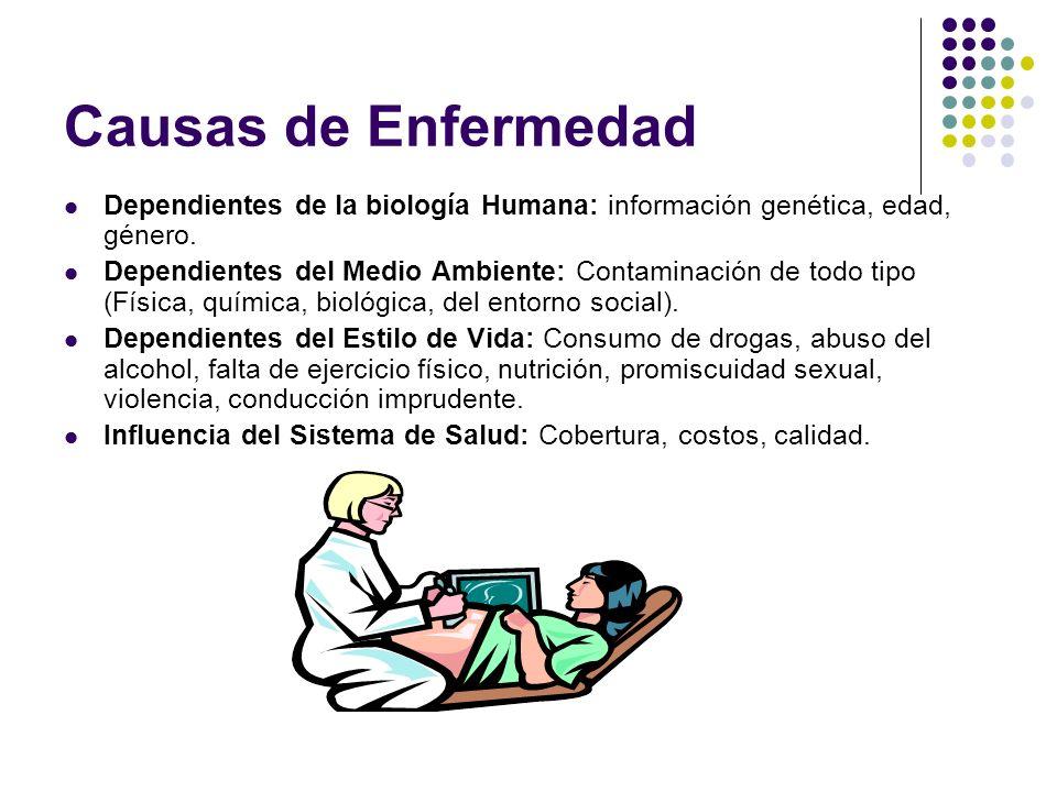 Causas de Enfermedad Dependientes de la biología Humana: información genética, edad, género. Dependientes del Medio Ambiente: Contaminación de todo ti