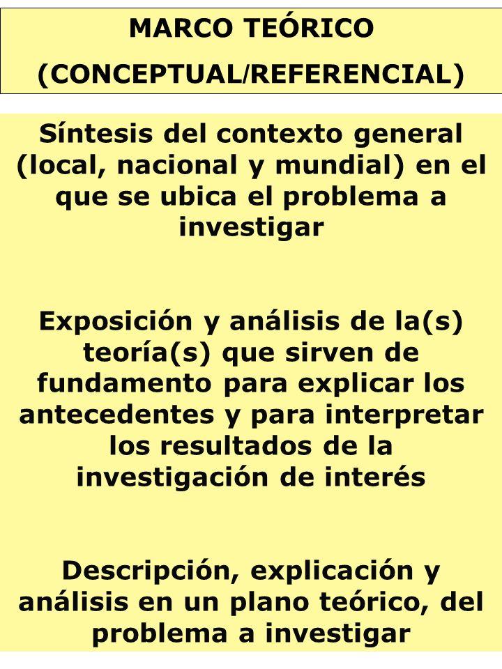 MARCO TEÓRICO (CONCEPTUAL / REFERENCIAL) Síntesis del contexto general (local, nacional y mundial) en el que se ubica el problema a investigar Exposic
