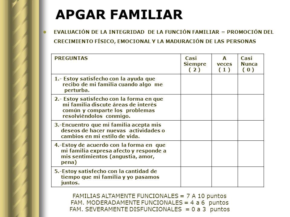 APGAR FAMILIAR EVALUACIÓN DE LA INTEGRIDAD DE LA FUNCIÓN FAMILIAR = PROMOCIÓN DEL CRECIMIENTO FÍSICO, EMOCIONAL Y LA MADURACIÓN DE LAS PERSONAS PREGUN