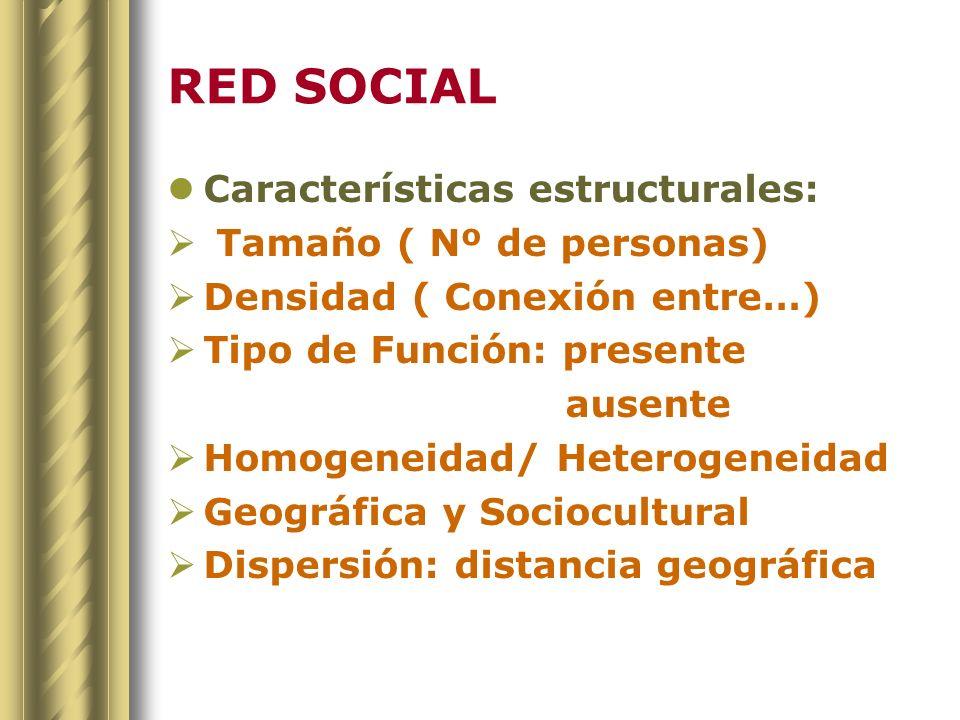 RED SOCIAL Características estructurales: Tamaño ( Nº de personas) Densidad ( Conexión entre…) Tipo de Función: presente ausente Homogeneidad/ Heterog