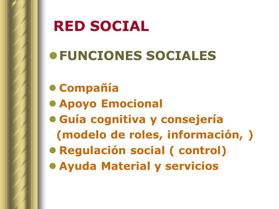 RED SOCIAL FUNCIONES SOCIALES Compañía Apoyo Emocional Guía cognitiva y consejería (modelo de roles, información, ) Regulación social ( control) Ayuda