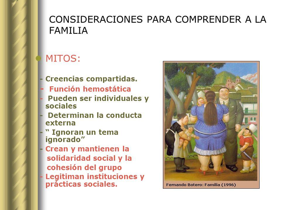CONSIDERACIONES PARA COMPRENDER A LA FAMILIA MITOS: - Creencias compartidas. - Función hemostática - Pueden ser individuales y sociales - Determinan l