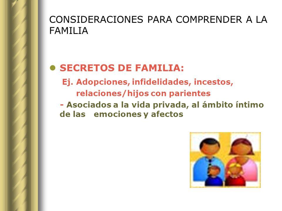 CONSIDERACIONES PARA COMPRENDER A LA FAMILIA SECRETOS DE FAMILIA: Ej. Adopciones, infidelidades, incestos, relaciones/hijos con parientes - Asociados