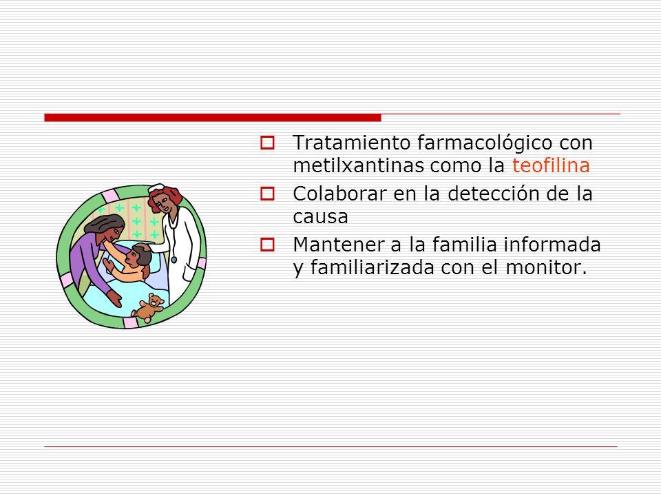 Tratamiento farmacológico con metilxantinas como la teofilina Colaborar en la detección de la causa Mantener a la familia informada y familiarizada co
