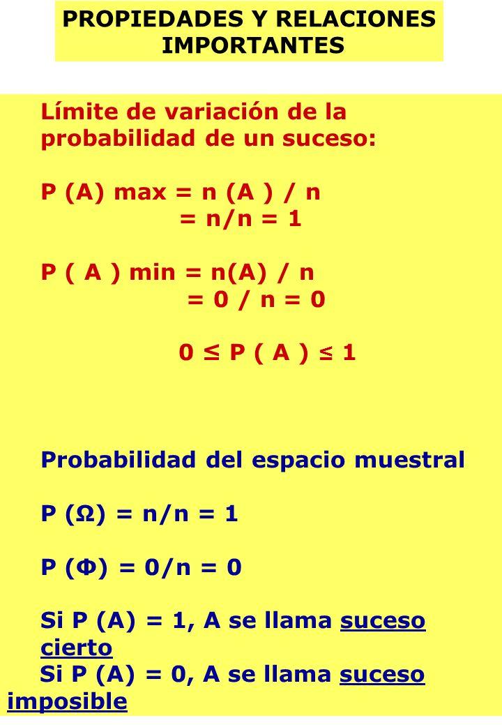 PROPIEDADES Y RELACIONES IMPORTANTES Límite de variación de la probabilidad de un suceso: P (A) max = n (A ) / n = n/n = 1 P ( A ) min = n(A) / n = 0
