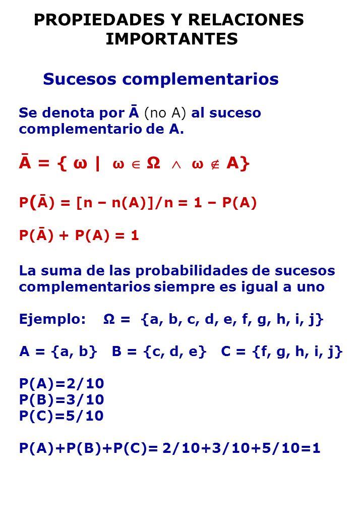 PROPIEDADES Y RELACIONES IMPORTANTES Sucesos complementarios Se denota por Ā (no A) al suceso complementario de A. Ā = { ω | ω Ω ω A} P ( Ā) = [n – n(